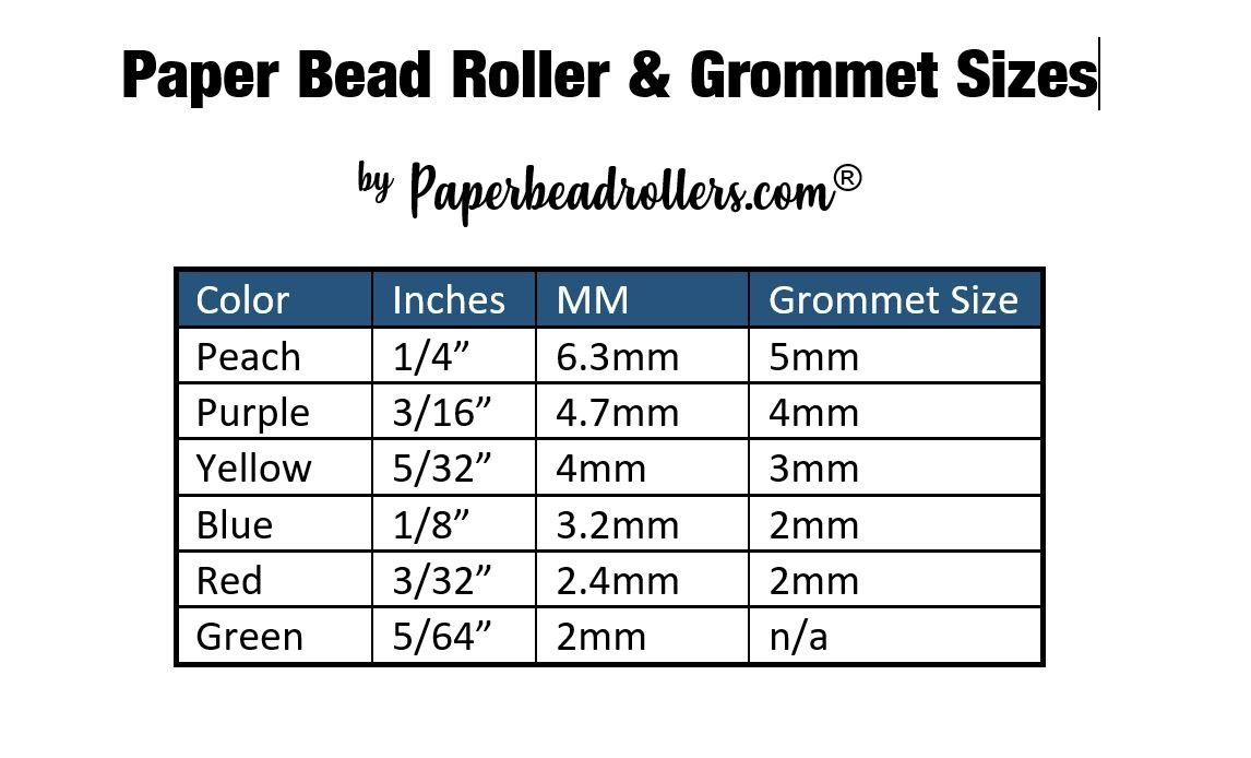 Paper Bead Roller Measurement Conversions